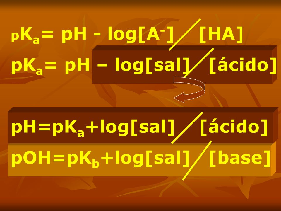 pKa= pH – log[sal] [ácido]